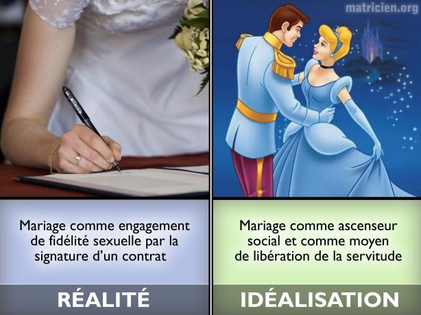 Mariage et idéalisation : Cendrillon et le Prince Charmant