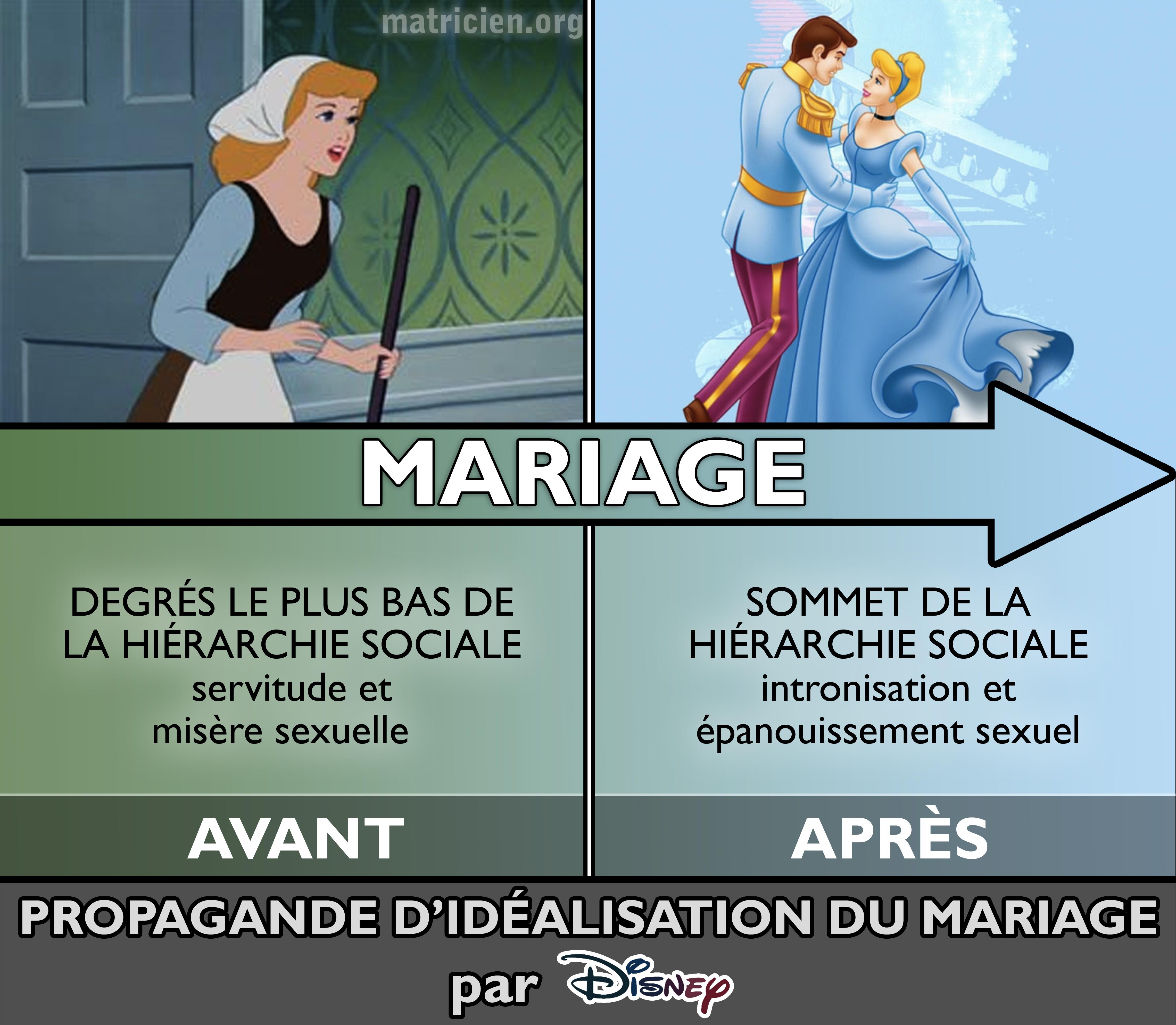 mariage prostitution sacre ou lascenseur social cendrillonesque - Reve De Mariage Signification Islam