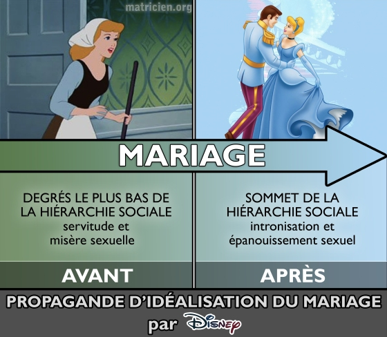 Mariage = prostitution sacrée, ou l'ascenseur social cendrillonesque