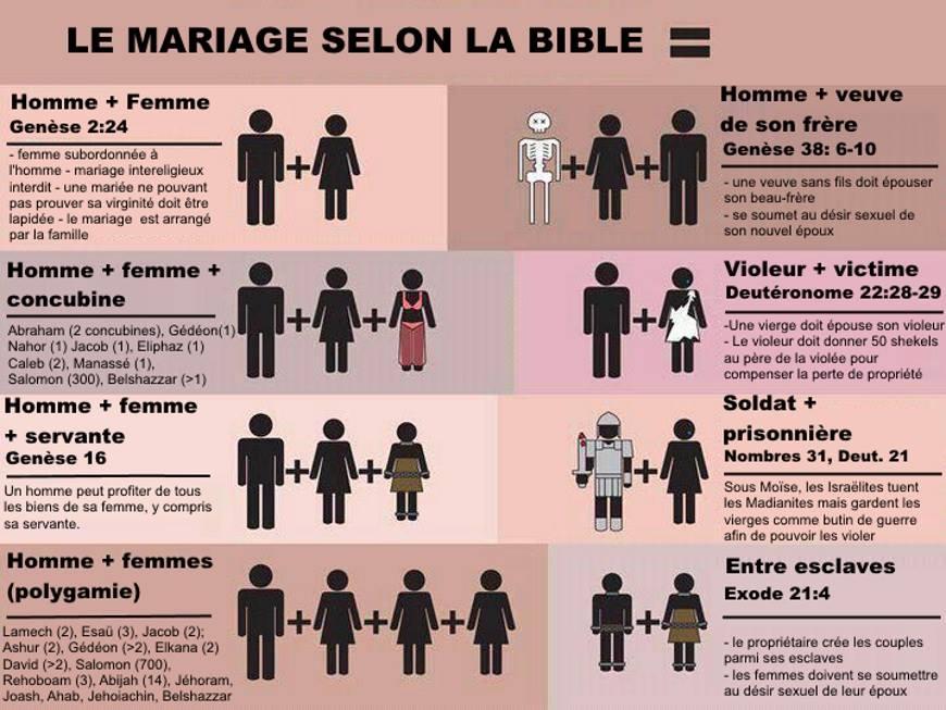 b2db7d974e2c4 L origine du mariage   garantir la reconnaissance de paternité