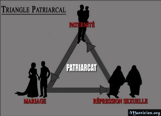 Triangle patriarcal