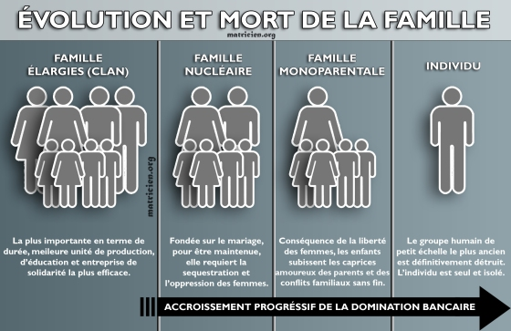 evolution-et-mort-de-la-famille.jpg?w=56