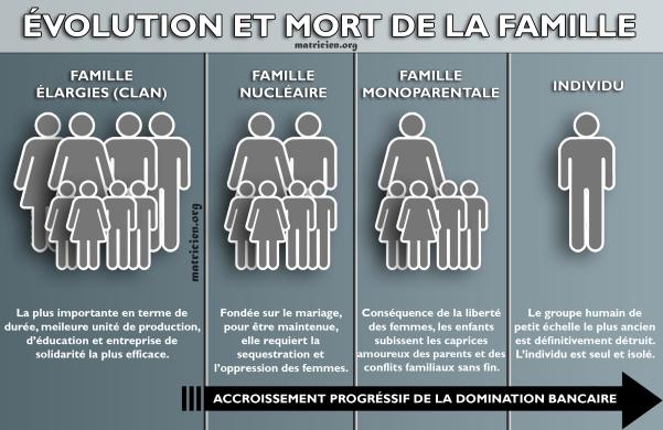 Liberte sexuelle 2012 - 3 part 1