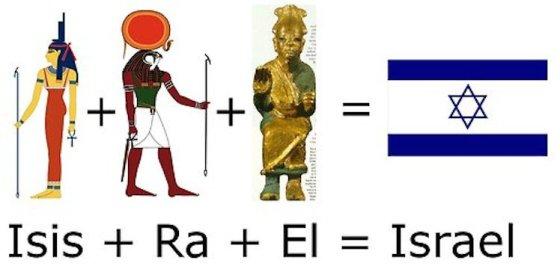 Israel Isis Ra El